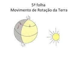 Resultado de imagem para figura do movimento de rotação da terra para colorir