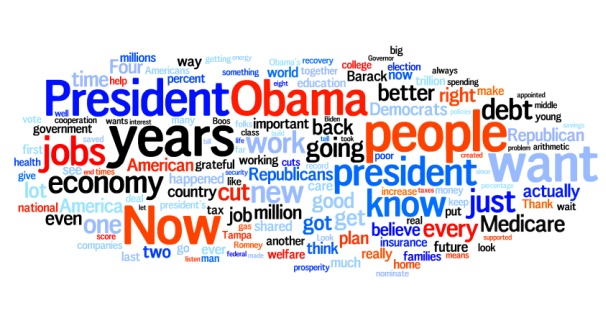 President Clinton's DNC speech in a word cloud. Cool!