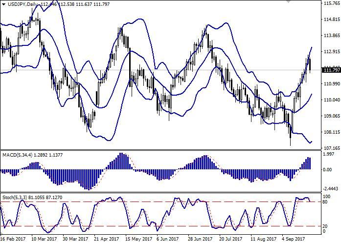 USD/JPY: dollar drops sharply 22 September 2017, 09:46 Free Forex Signals