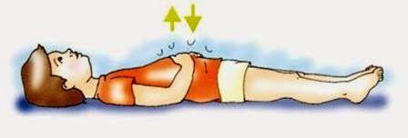 Alcalose Respiratória | EpHuman