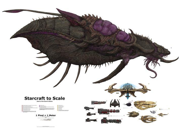 Starcraft to Scale: Capital Ships by xiaorobear.deviantart.com on @DeviantArt
