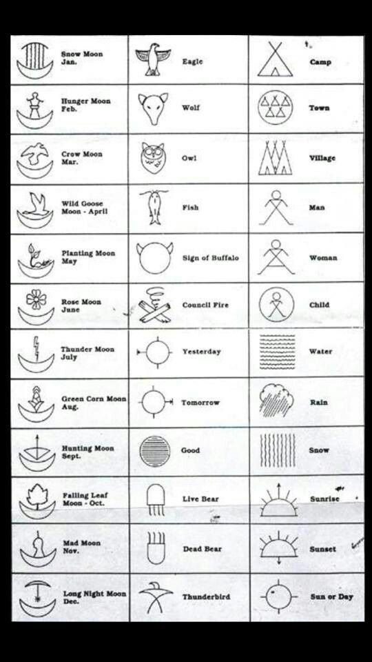 Blackfoot Indian Symbol For Love 63330 Infobit