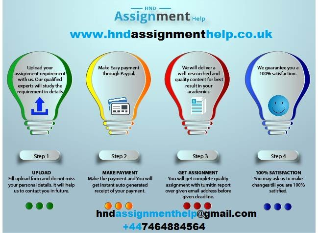 Custom essay writers   Pay and find someone write assignment