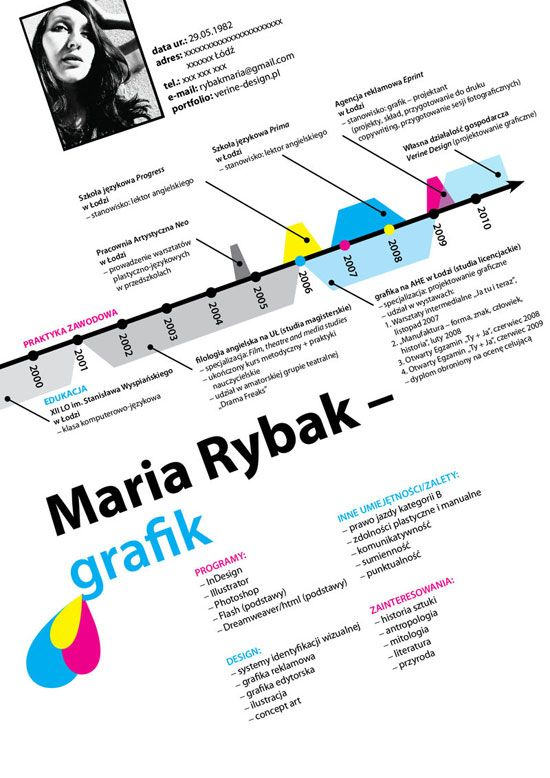 55 Examples if Light & Clean Resume designs