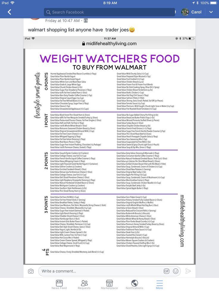 Pin by Carol Hinchee on Charts Walmart shopping list