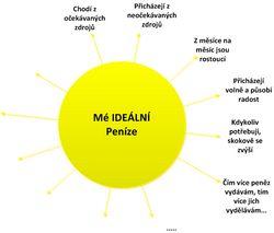 Moje_Idealni_Penize_250