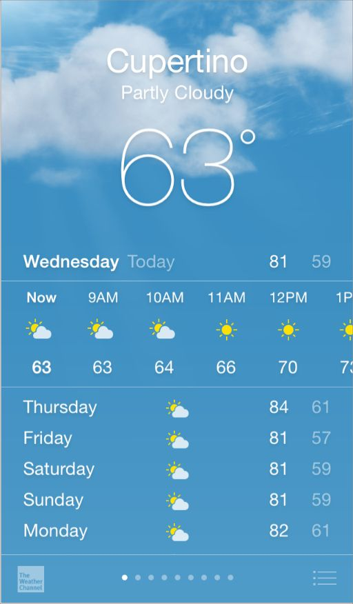 The iOS Apple interface design uses clear information provided including a San serif type face that is easier for viewers to read. This example of the weather application also includes small images that help indicate what the weather will be for each day. The design uses a different background according to the weather at the time to create a more interesting and 3 dimensional interface.