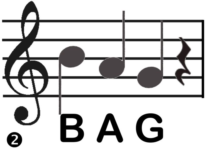 Beth's Music Notes: Taps on recorder and Orff instruments