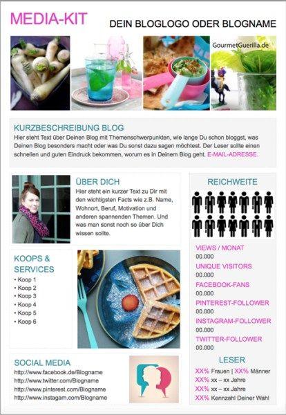 Blogger Media Kit Vorlage Free Download Template PowerPoint  GourmetGuerilla.de