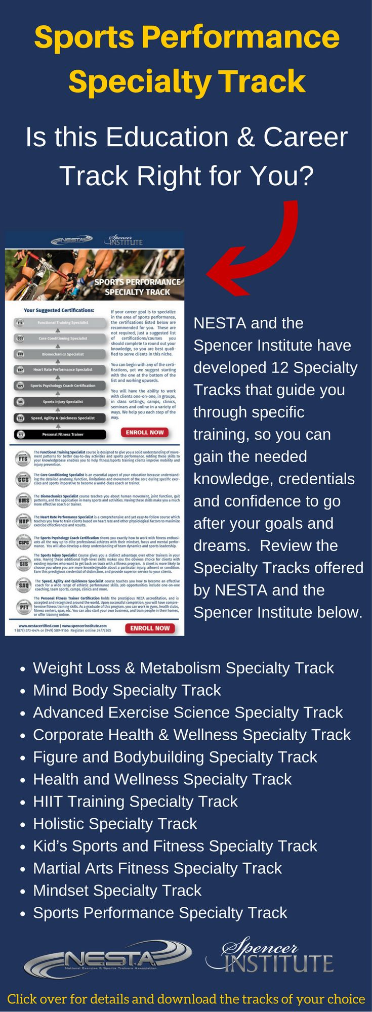 111 best personal training images on pinterest fitness and personal trainer certifications xflitez Image collections