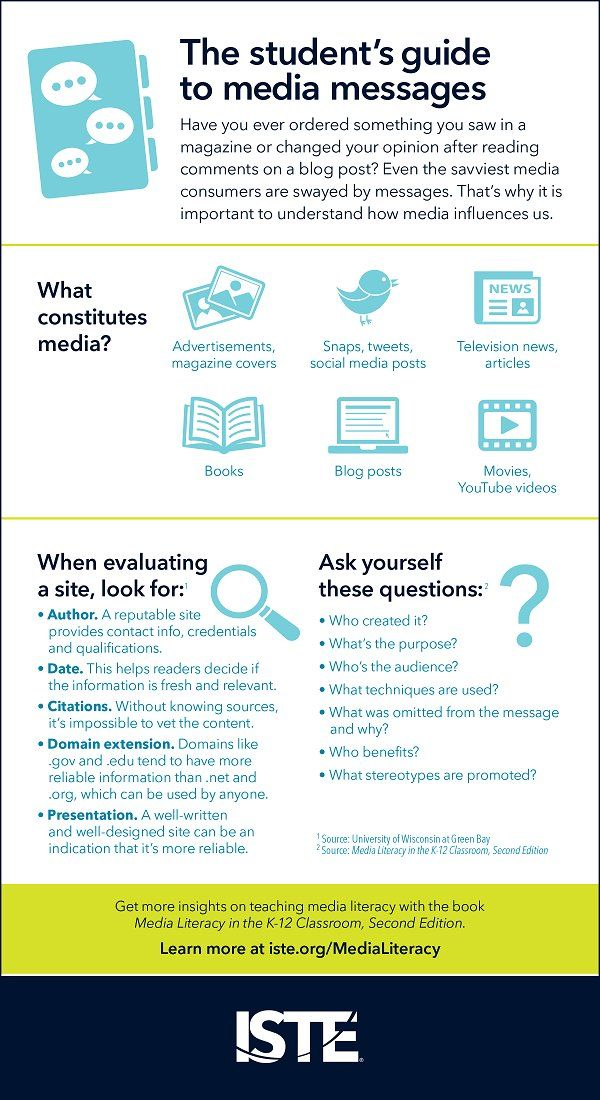 The students guide to media messages.
