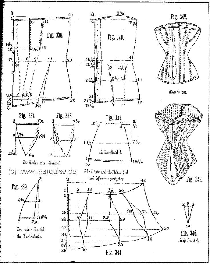historicalcorsets:  Two corset patterns from 1885.                                                                                                                                                                                 Más