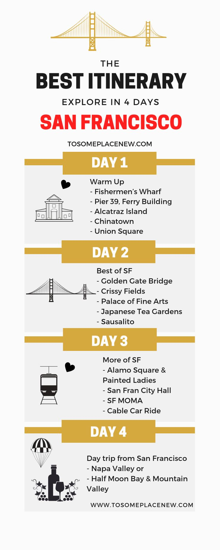 Perfect 4 Days in San Francisco Itinerary for first timers – tosomeplacenew