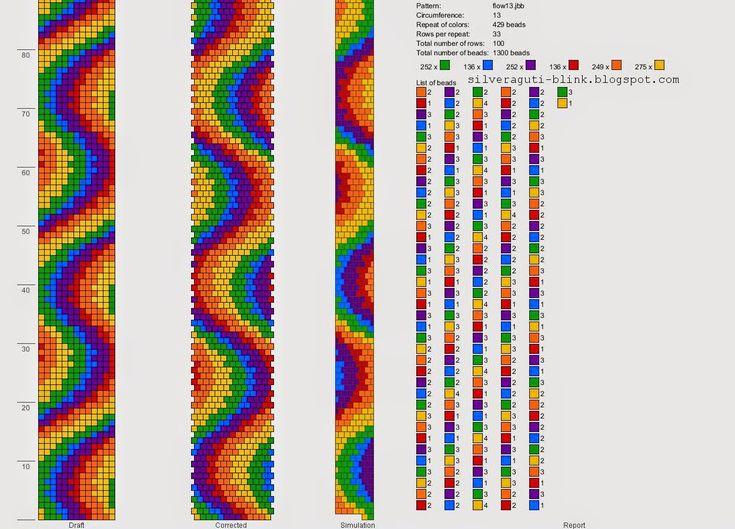 I weave three ... three ...: flow + design
