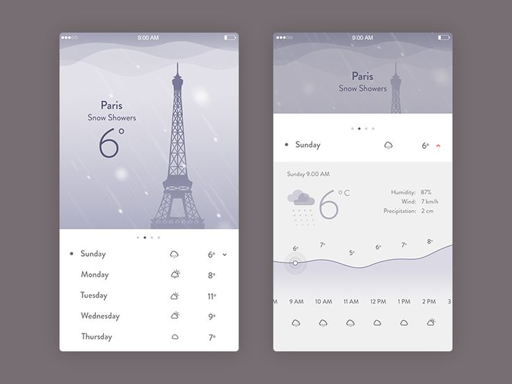 Weather App by Yogie Ismanda
