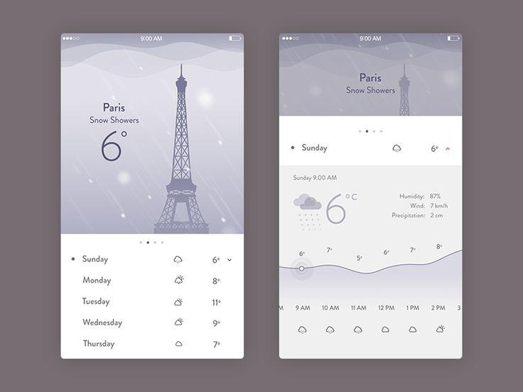 Weather App by Yogie Ismanda