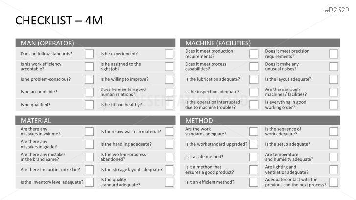 kaizen powerpoint template | lean perú healthcare | pinterest | kaizen, Powerpoint templates
