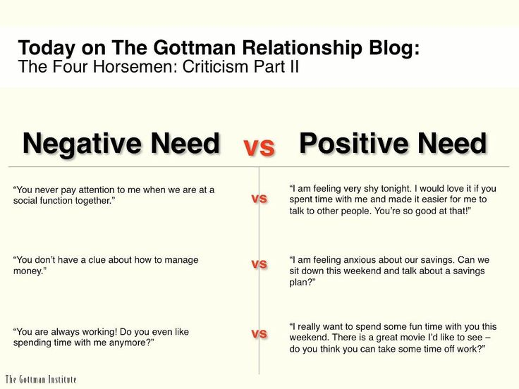 """""""People don't usually think about what they need or what will remedy the situation. They think negatively about what their partner should stop doing to ease their own irritation or disappointment. But the positive need is a way that their partner can shine for them."""" Read more on The Gottman Relationship Blog:"""