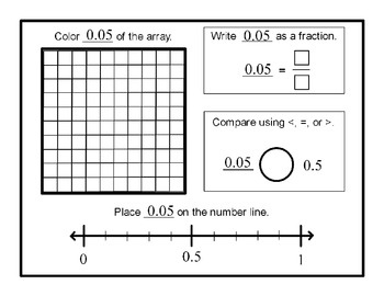37 printable pages in which students create a visual representation, write decimals as fraction, compare decimals, and represent decimals on a number line.