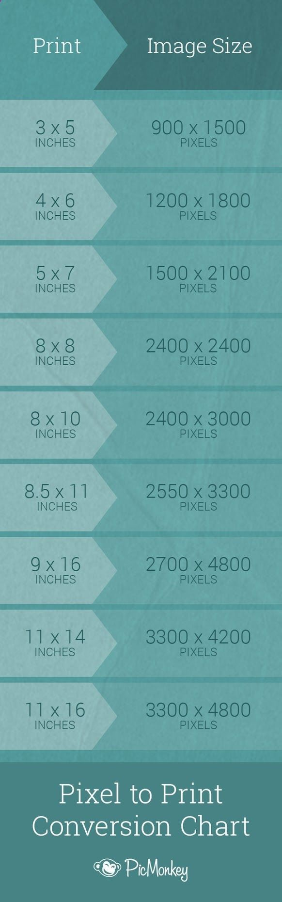 Cc to inches conversion chart images free any chart examples cc to inches conversion chart choice image free any chart examples cc to inches conversion chart nvjuhfo Gallery