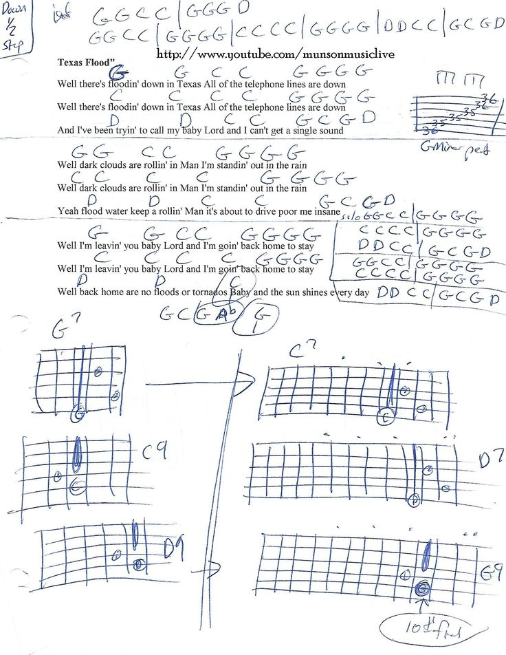 Texas Flood (SRV) Guitar Chord Chart en 2019