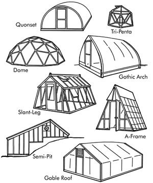 examples of freestanding greenhousesalso info on attached greenhouses lots of info on making them as well as cold frames info making them solar