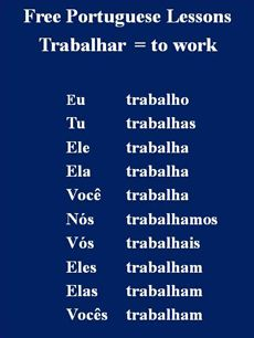 """The verb """"trabalhar"""" conjugated in the present of the indicative. http://www.marialanguages.com/freeportugueselessons.shtml"""
