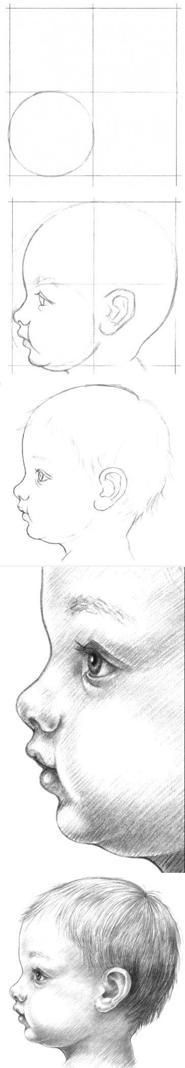 Рисуем лицо младенца: пошаговый урок | УЧИМСЯ РИСОВАТЬ | Постила