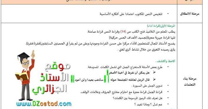 مذكرات الوعد المنسي مادة اللغة العربية السنة الخامسة ابتدائي الجيل الثاني Language Arabic Language Generation