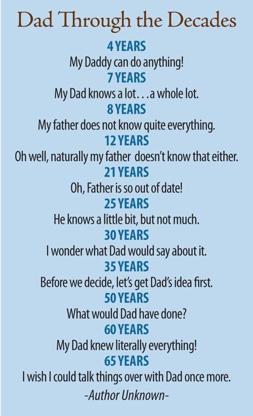 Happy Birthday Dad Jokes