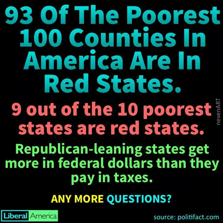 Yep, those values voters in the Red States. Better get ready because their lives are going to get worse. And they better NOT BLAME anyone else. California should keep it's federal taxes. Since they aren't equally represented by population in the electoral college. They should not pay their hard-earned money to support those who are overーrepresented, IMHO.