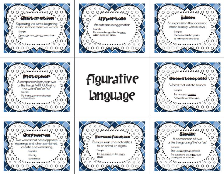 figurative language and literative language essay Browse through our list of literary devices and literary terms with definitions, examples, and usage tips explore each device in depth through literature.