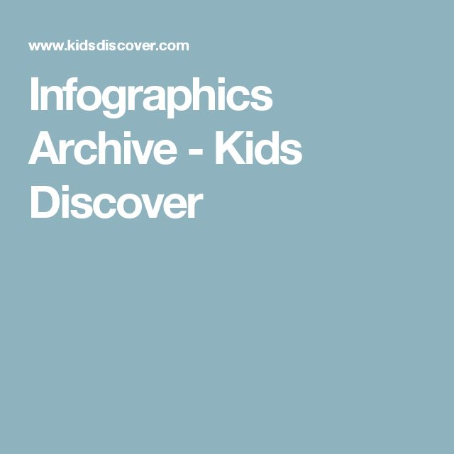 Infographics Archive - Kids Discover
