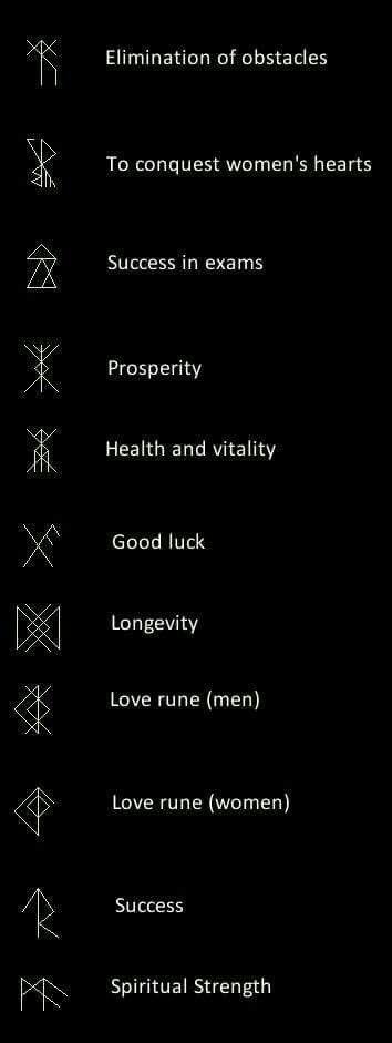 Norse runes combine                                                                                                                                                                                 More