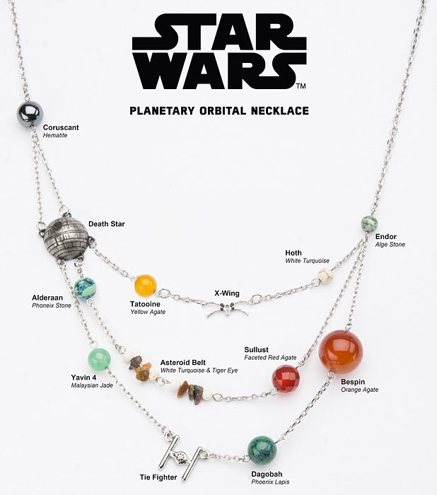 The Star Wars Galactic Necklace highlights some of the more famous planets from galaxies far, far away. Looking at the necklace straight on, at the farthest left we start with a few Core Worlds and then we move off into the Outer Rim Territories.