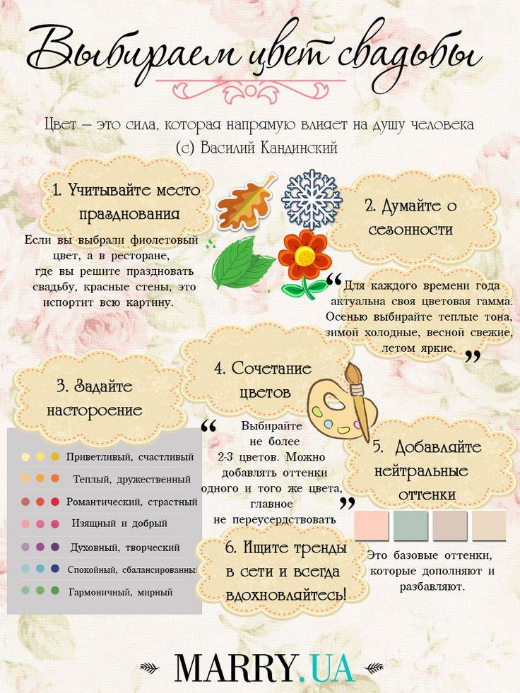 Список вещей для свадьбы