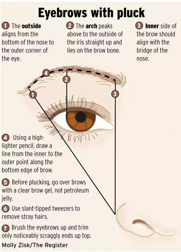 How to shape/pluck natural looking eyebrows