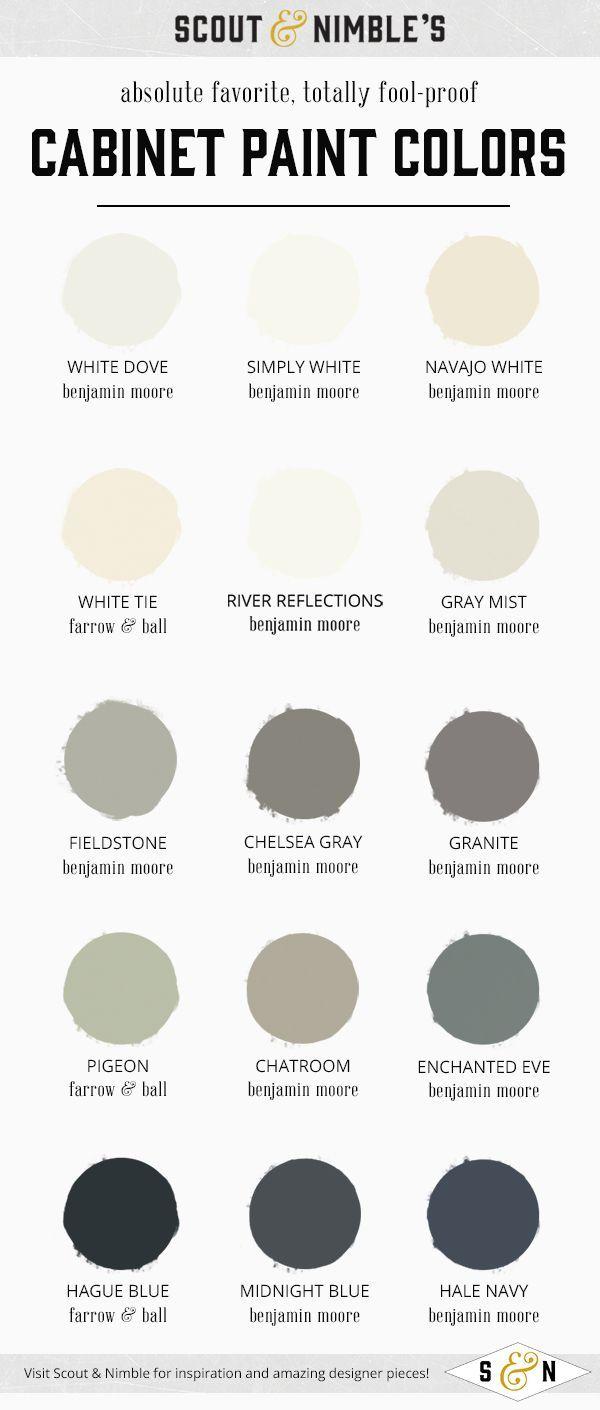 Brilliant 17 Of 2017S Best Best Neutral Paint Colors Ideas On Pinterest Largest Home Design Picture Inspirations Pitcheantrous