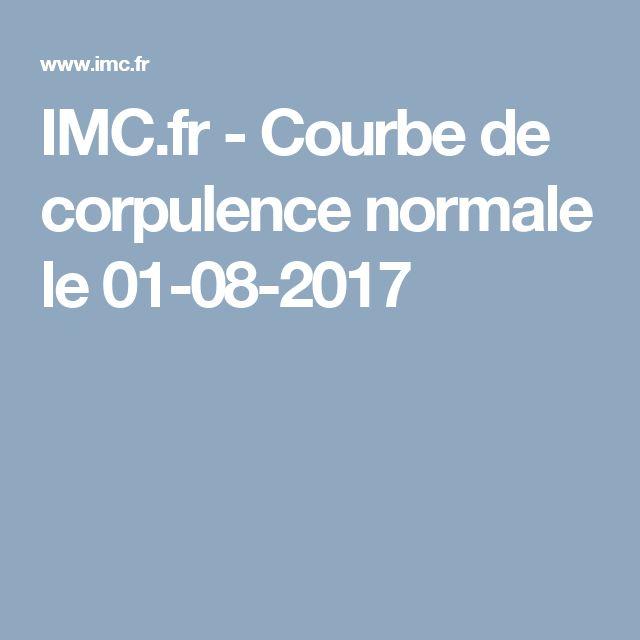IMC.fr - Courbe de corpulence normale le 01-08-2017