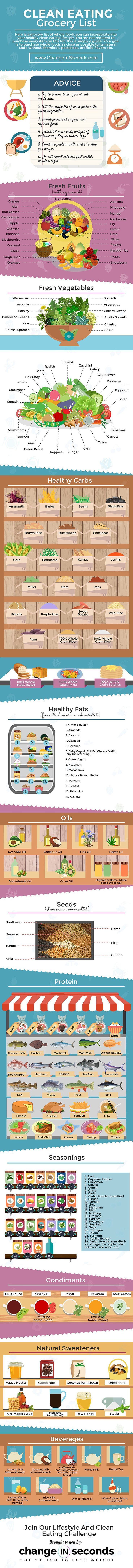 Clean Eating Grocery List Infographic (Print PDF) https://journal.thriveglobal.com/clean-eating-grocery-list-infographic-print-pdf-dfdad87eb2aa#.qz4ckse1v