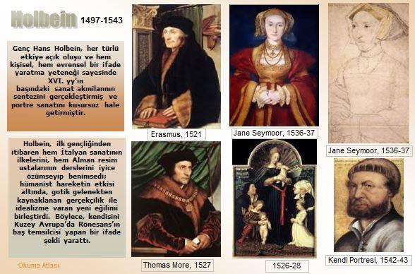 Okuma Atlası Sanat: Holbein, Hans