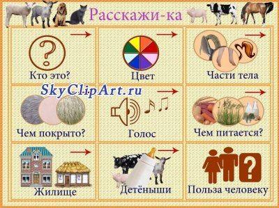 Составляем рассказы о домашних животных.