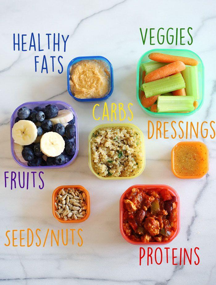 Mon bilan de 21 jours avec des idées de repas, des conseils de mise en forme et nos résultats! | E …