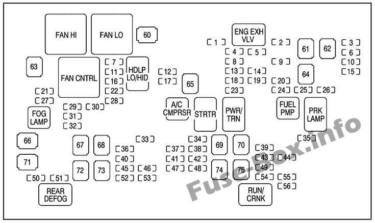 Under-hood fuse box diagram: Chevrolet Suburban (2007
