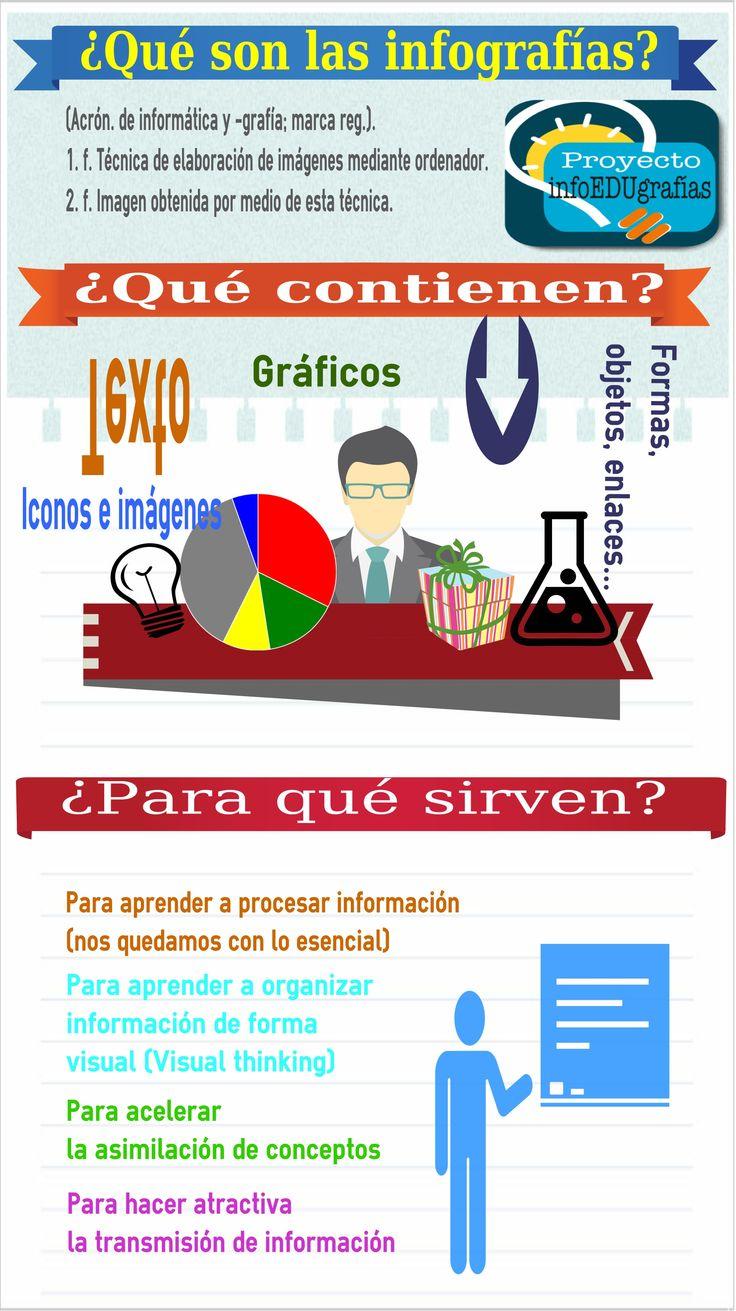 ¿Qué es una infografía? - Proyecto InfoEDUgrafías