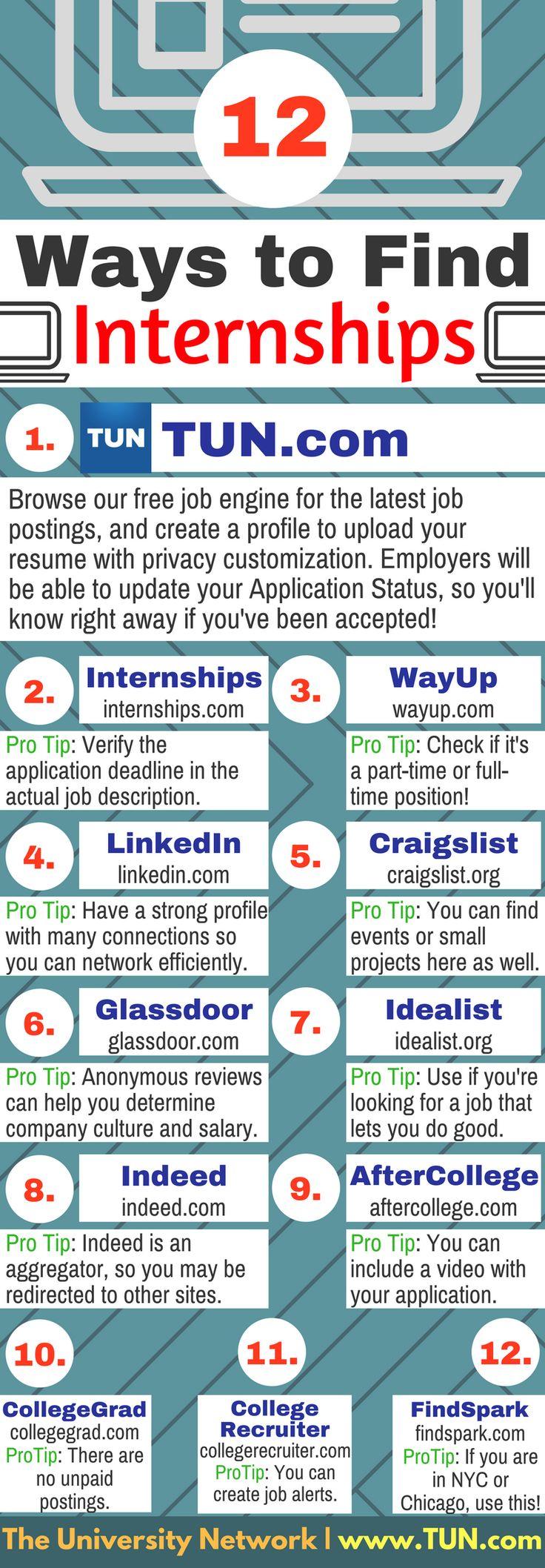 how to find internships