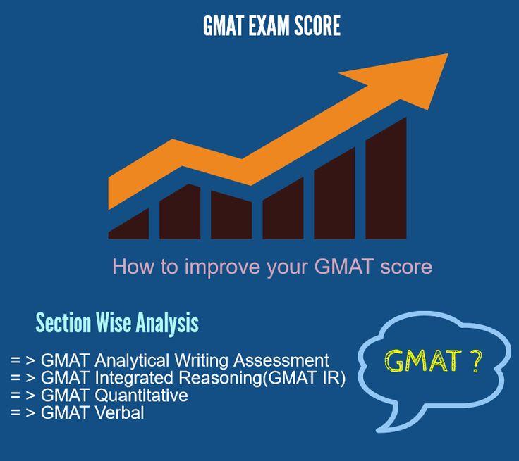 gmat tips and tricks pdf