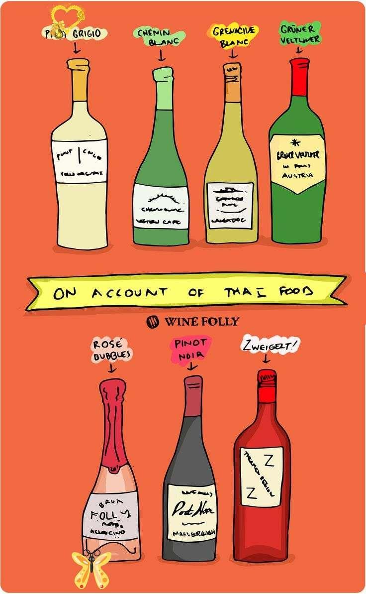 Pin Pa Food Wine Pairing