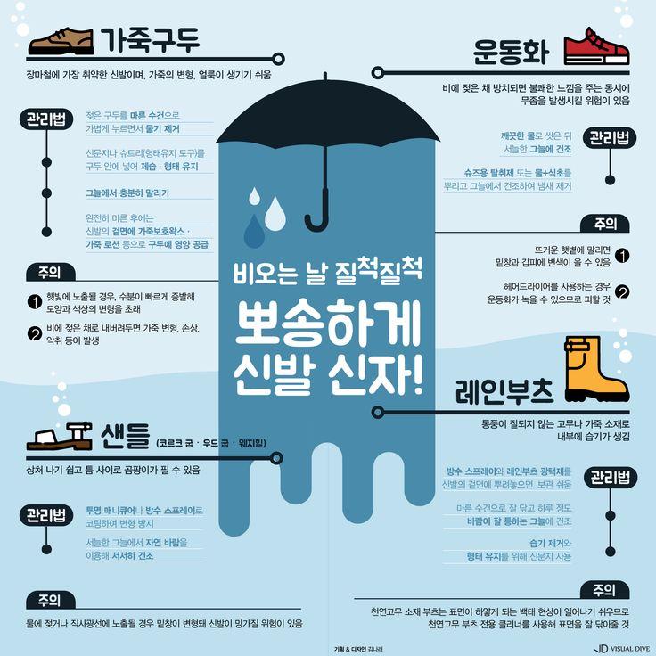 160704-rain-laundry-shose-info_full