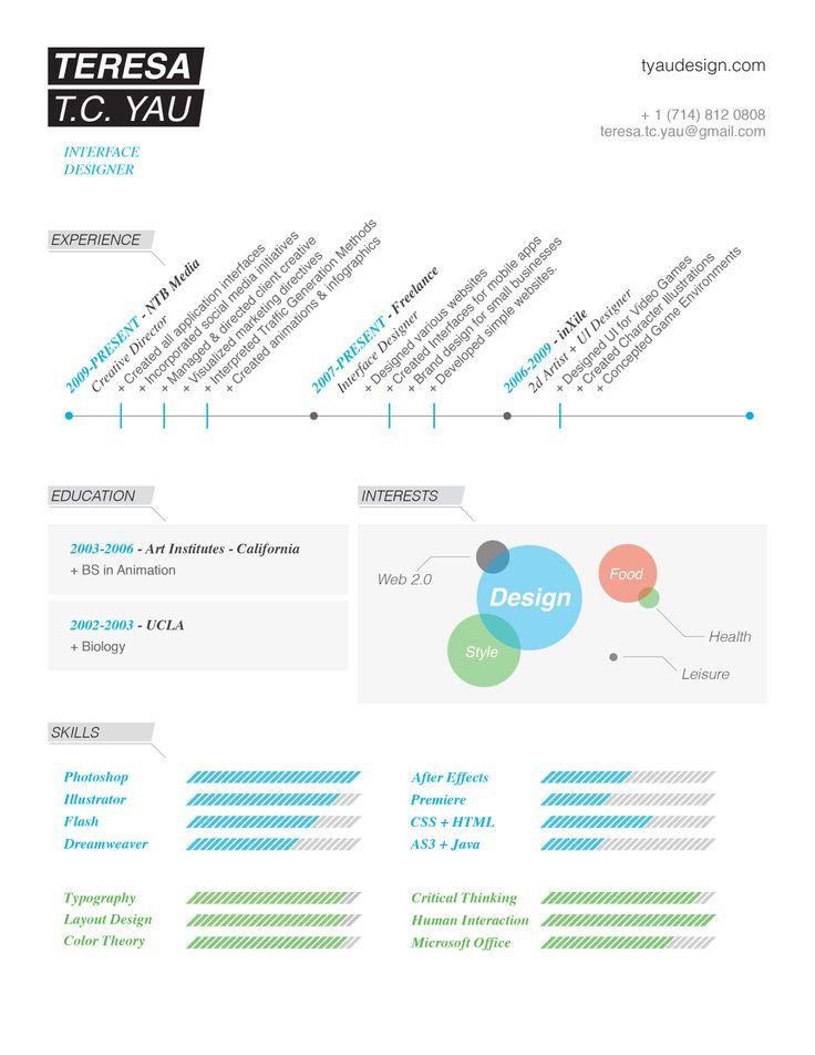 21 best Resume Patterns images on Pinterest Resume ideas, Best - best designer resumes